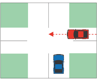 Yield To The Vehicle on The Right